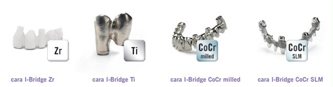 cara I-Bridge